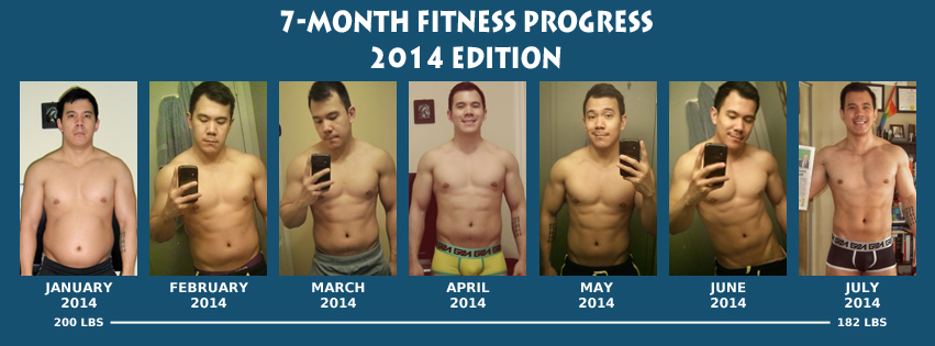 lower body fat percentage bodybuilding